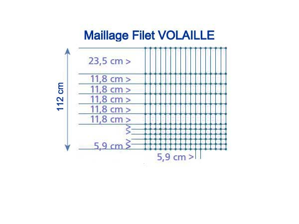 Filet volaille double pointe_2