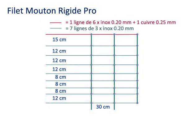 Filet mouton rigide Pro_2